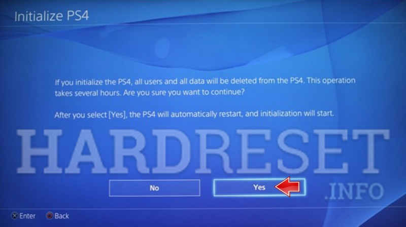 Remove Screen Lock SONY PlayStation 4