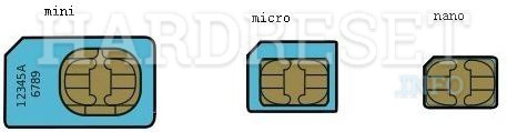 SimCard size